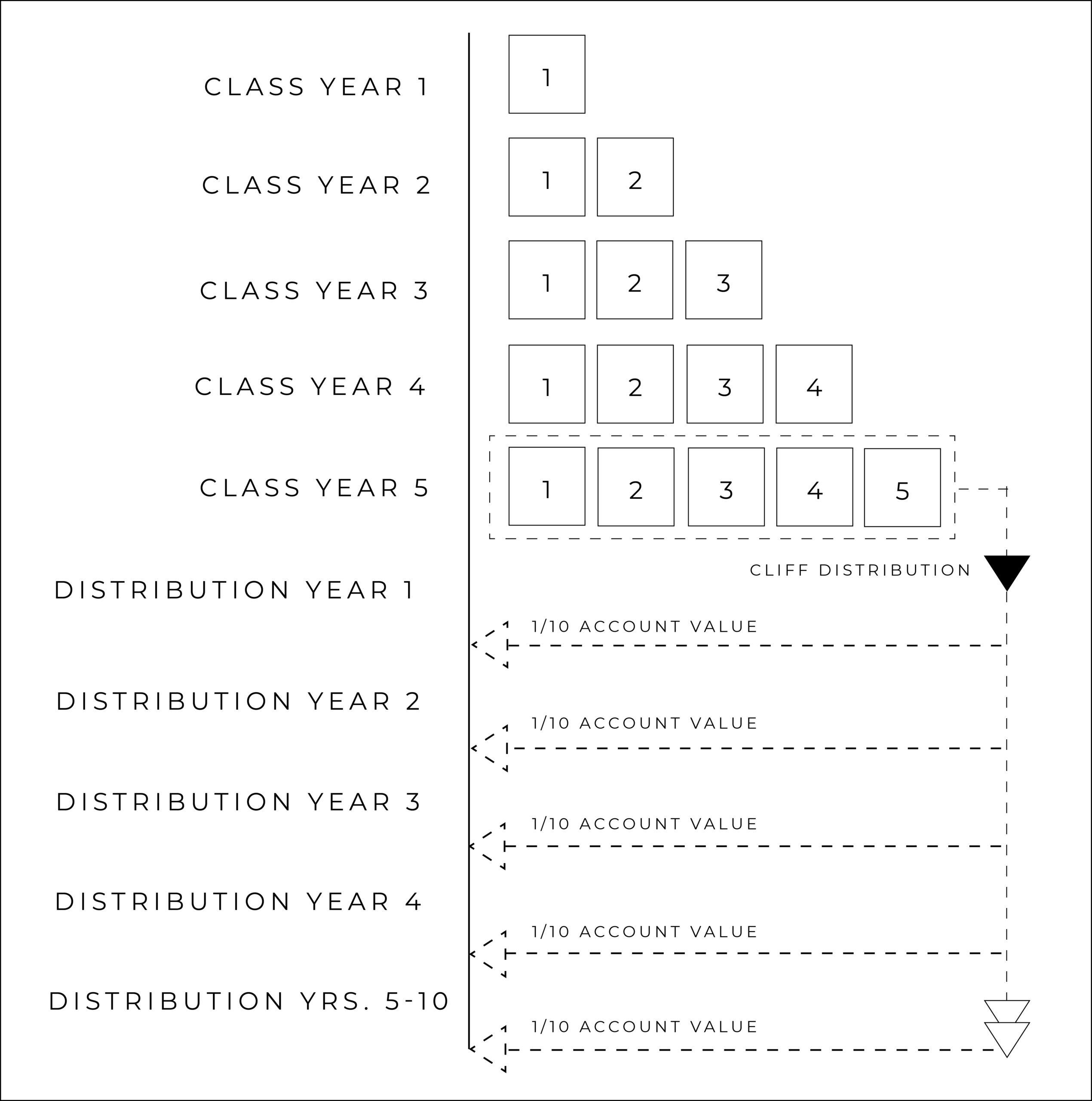 Enrollment Stories - Retirement Graphic copy